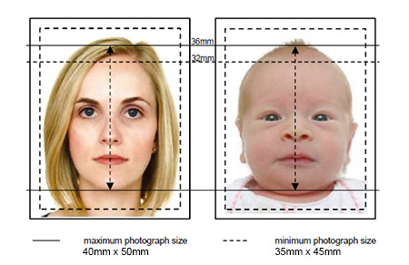 Australian passport photo guidelines
