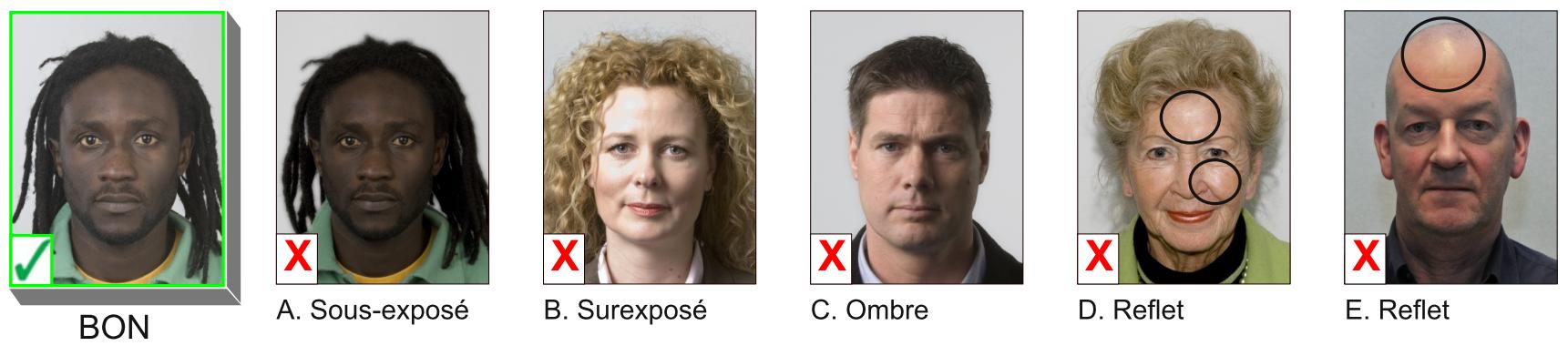 Belgium passport photo