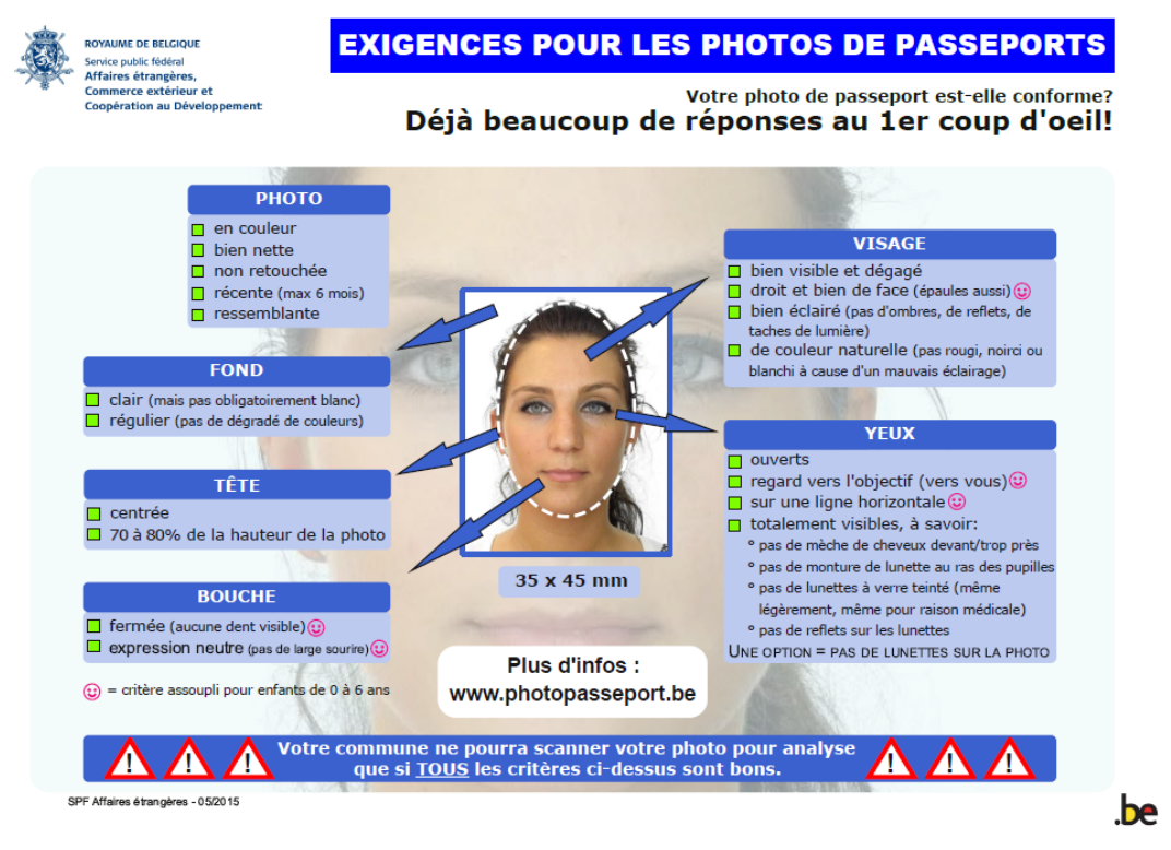 Belgium passport photo requirements