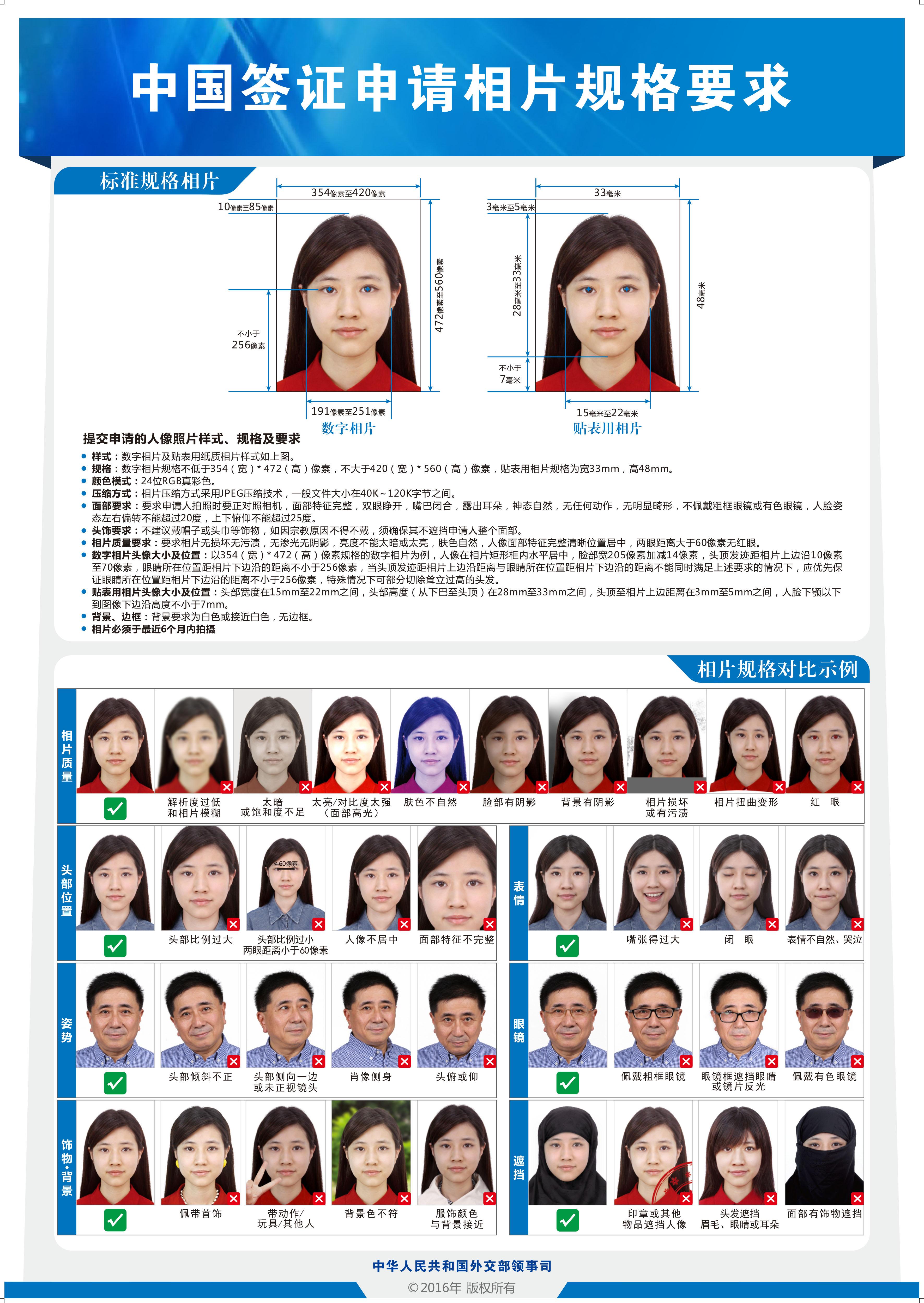China visa photo