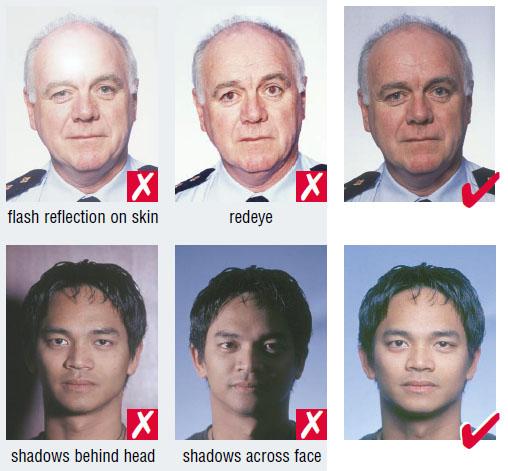 Switzerland passport photo