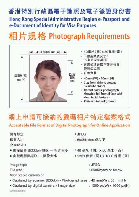 Hong Kong passport photo requirements