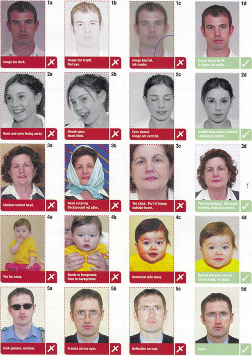 Ireland passport photo examples
